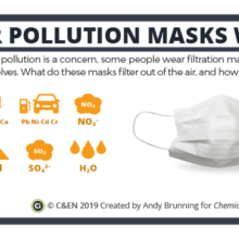 CEN-–-Air-pollution-masks-preview